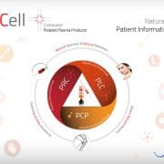 TriCell PRP - Patient Information