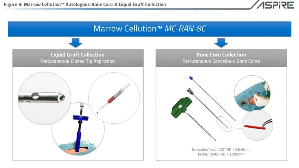 Marrow Cellution MC-RAN-8C Features